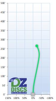 Dynamic Discs Gavel Flight Chart
