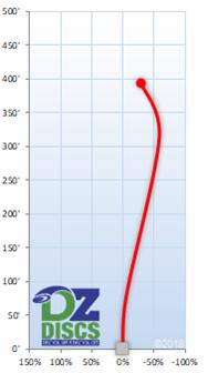 MVP Impulse Flight Chart