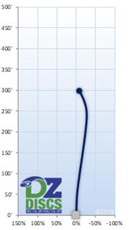 Latitude 64 Gobi Flight Chart
