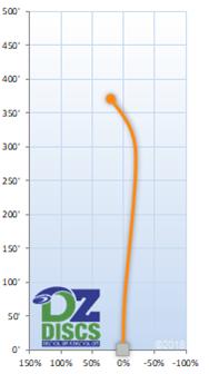 Latitude 64 Bryce Flight Chart