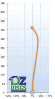 Millennium JLS Flight Chart