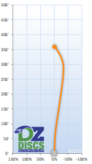 Latitude 64 Jade Flight Chart
