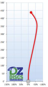 Axiom Mayhem Flight Chart