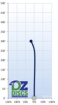 Innova Atlas Flight Chart