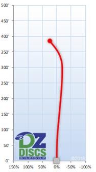 Westside Northman Flight Chart