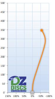 MVP Signal Flight Chart