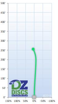 MVP Atom Flight Chart