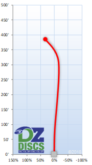 Millennium Orion LF Flight Chart