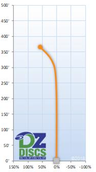Latitude 64 Culverin Flight Chart
